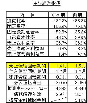 index2